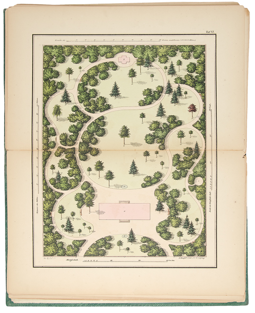 Picturesque Garden Plans A Practical Guide To The Laying Out Ornamentation And