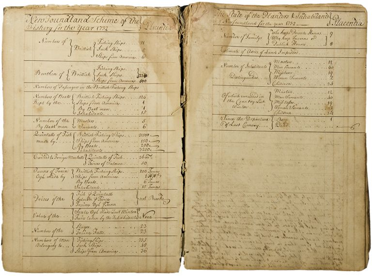 Manuscript letterbook and financial accounts ledger of a Boston merchant and factor in the Newfoundland cod fishery. Edward MILLS.