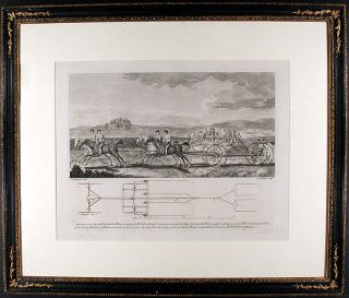 The Chaise or Carriage Match at Newmarket Heath, August 29th, 1750]. After Francis HAYMAN