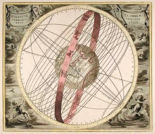 The Spiral Path of the Sun around the Earth] Solis Circa Orbem Terrarum Spiralis Revolutio....
