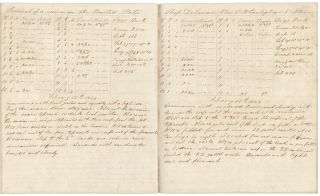 [Manuscript log of the U.S.S. Delaware, kept by Robert Storer, during her final cruise home from the Mediterranean]. U S. S. DELAWARE, Robert B. Storer.